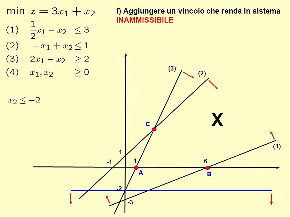 X f) Aggiungere un vincolo che renda in sistema INAMMISSIBILE (3) (2)