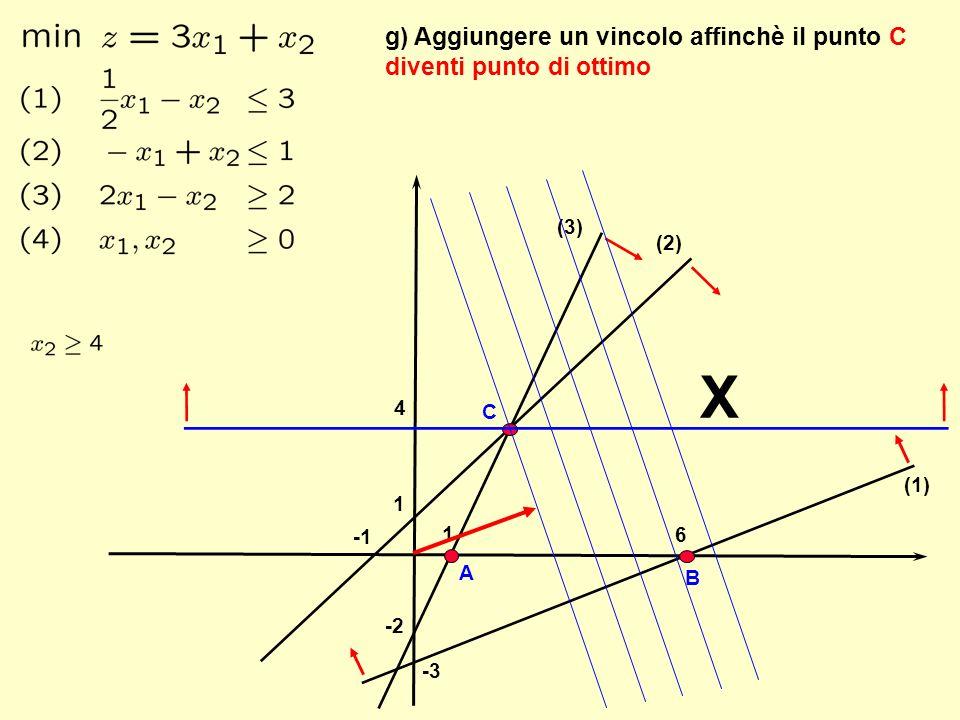 X g) Aggiungere un vincolo affinchè il punto C diventi punto di ottimo