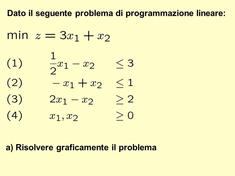 Dato il seguente problema di programmazione lineare: