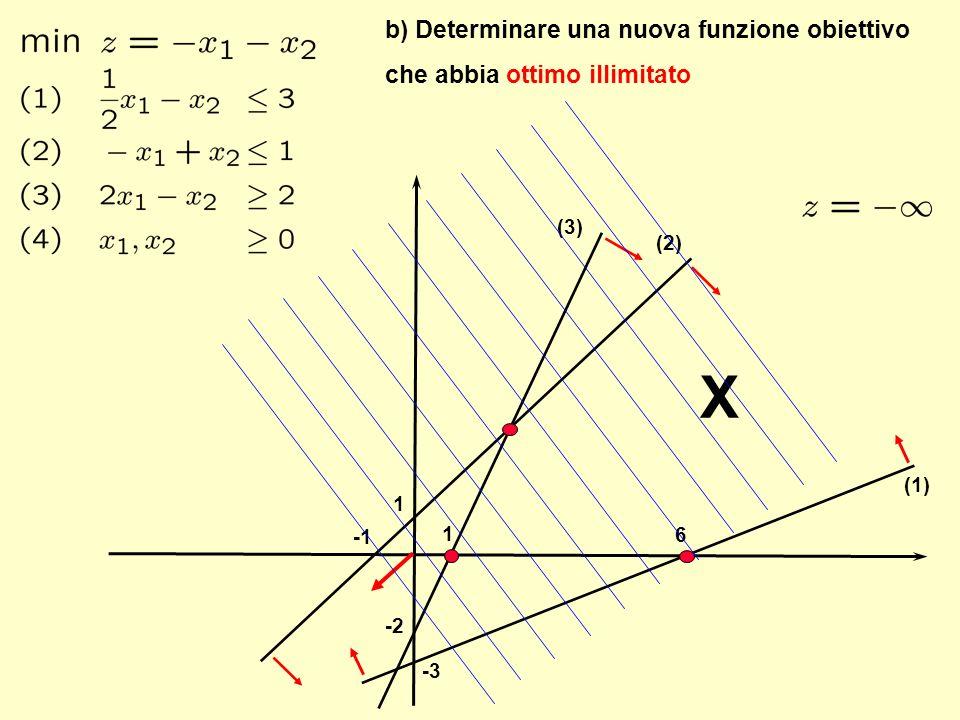 X b) Determinare una nuova funzione obiettivo