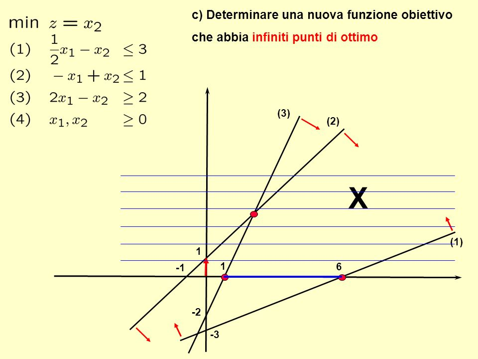 X c) Determinare una nuova funzione obiettivo
