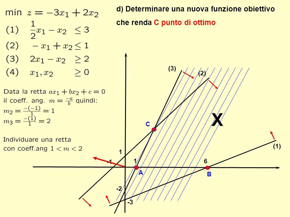 X d) Determinare una nuova funzione obiettivo