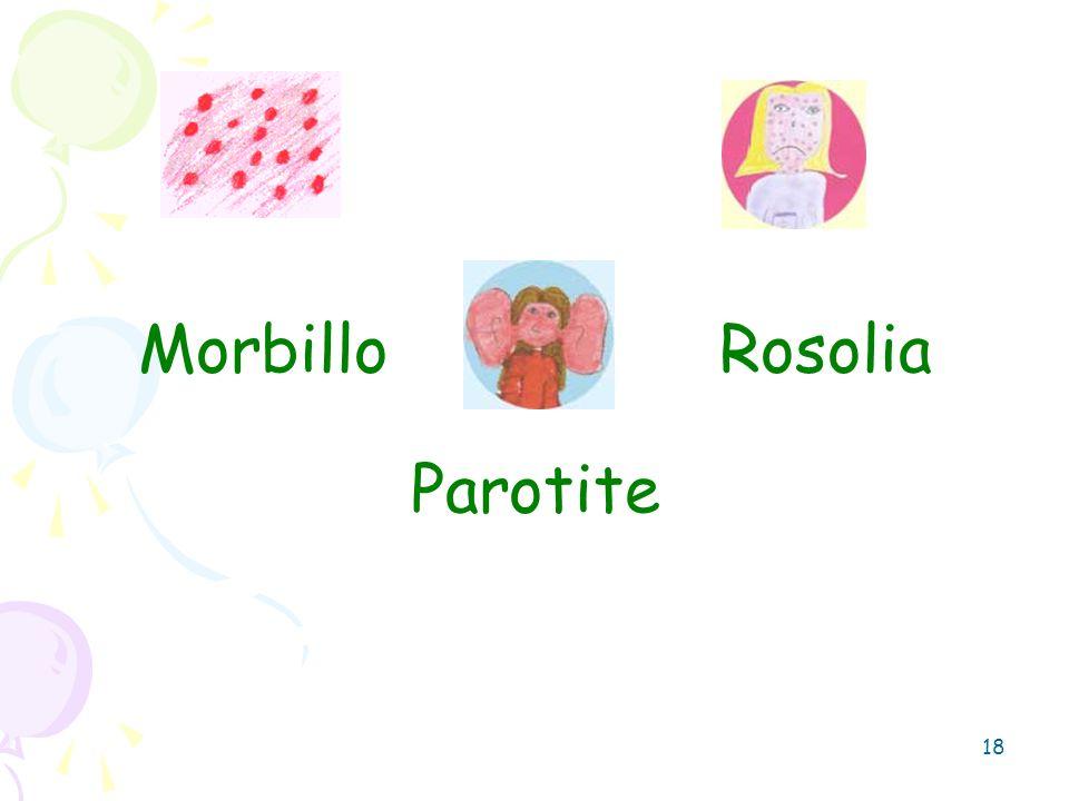 Morbillo Rosolia Parotite