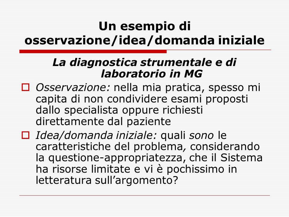 Un esempio di osservazione/idea/domanda iniziale