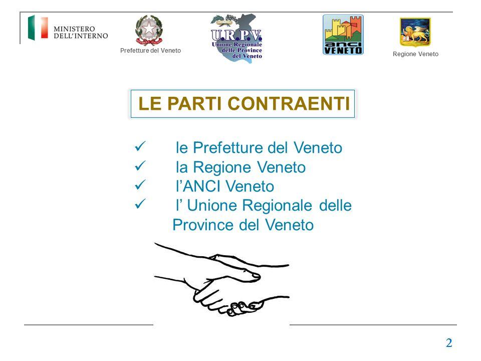 LE PARTI CONTRAENTI le Prefetture del Veneto la Regione Veneto