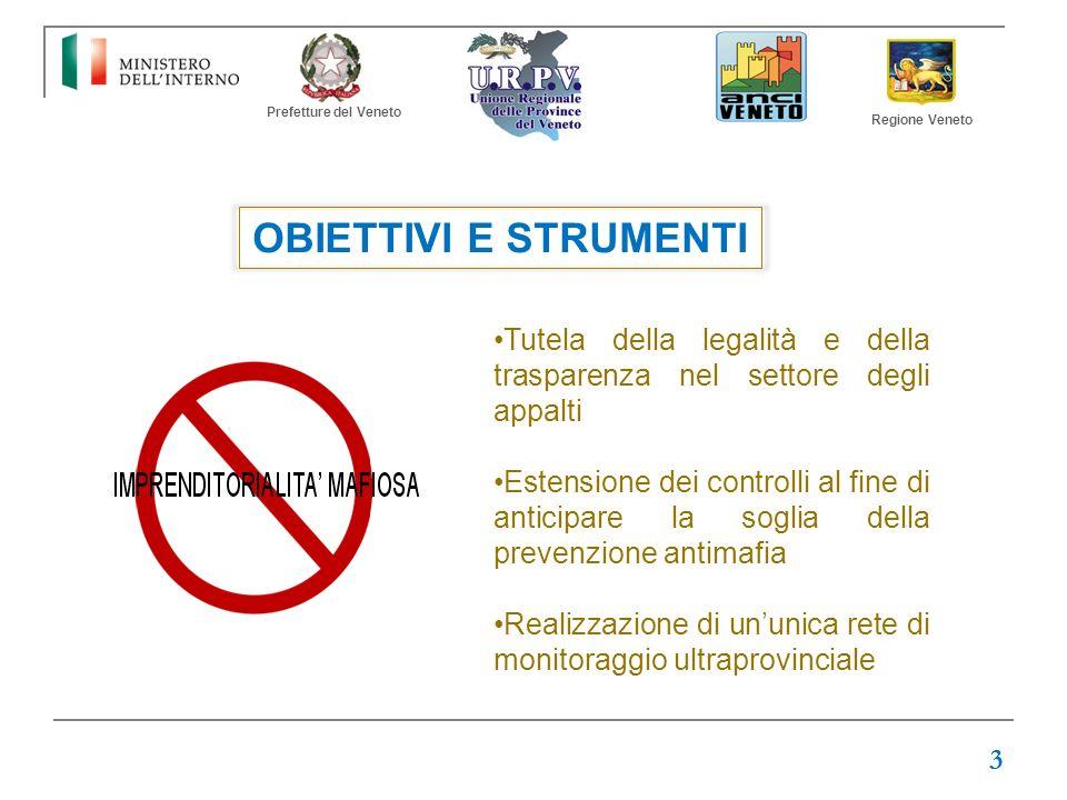 Prefetture del Veneto Regione Veneto. OBIETTIVI E STRUMENTI. Tutela della legalità e della trasparenza nel settore degli appalti.