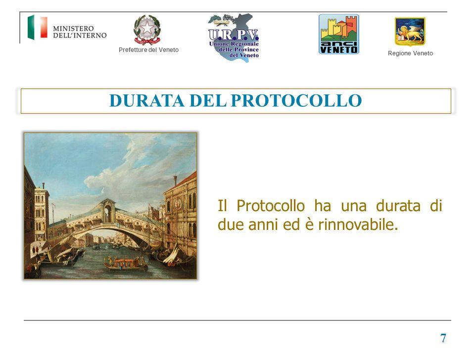 Prefetture del Veneto Regione Veneto. DURATA DEL PROTOCOLLO.
