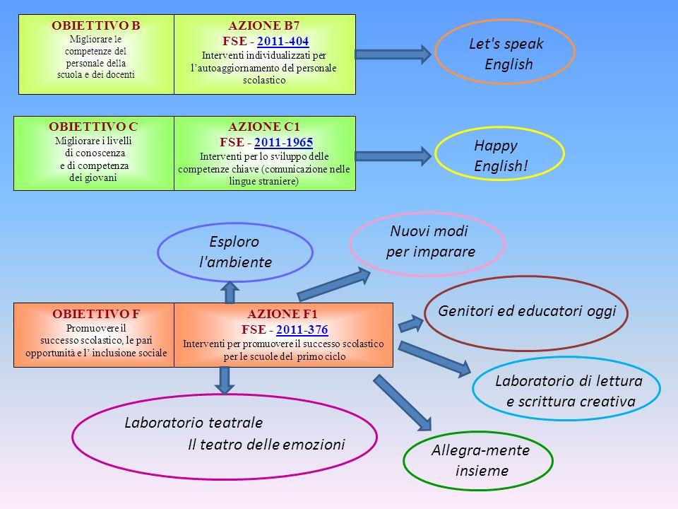 Genitori ed educatori oggi