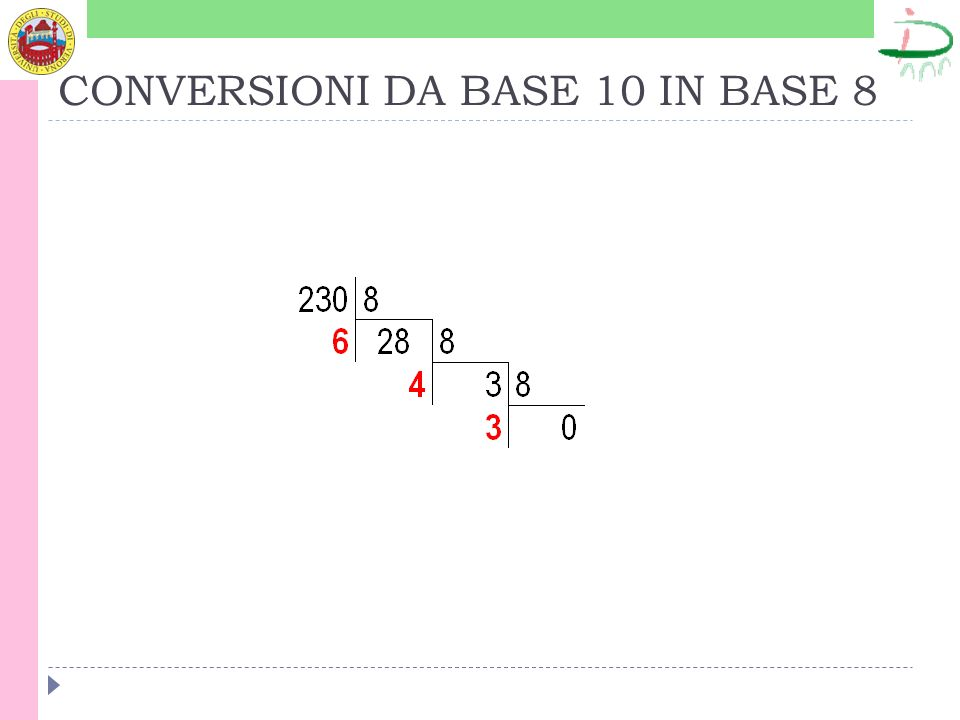 CONVERSIONI DA BASE 10 IN BASE 8