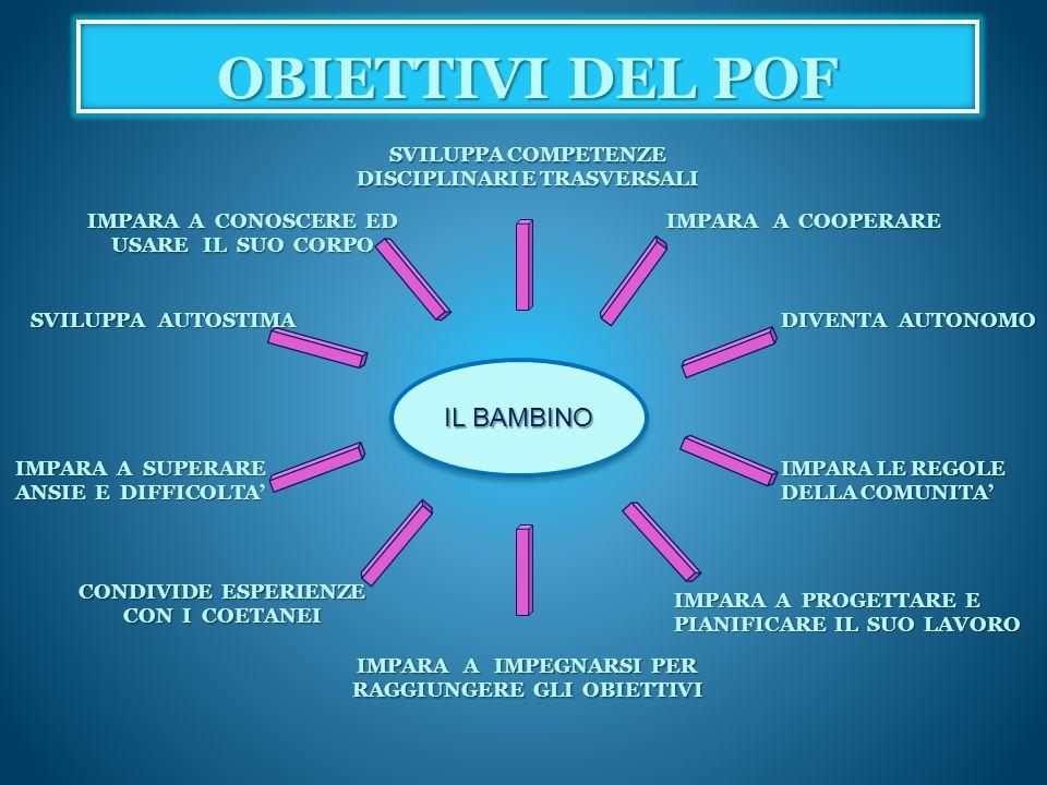 OBIETTIVI DEL POF IL BAMBINO SVILUPPA COMPETENZE