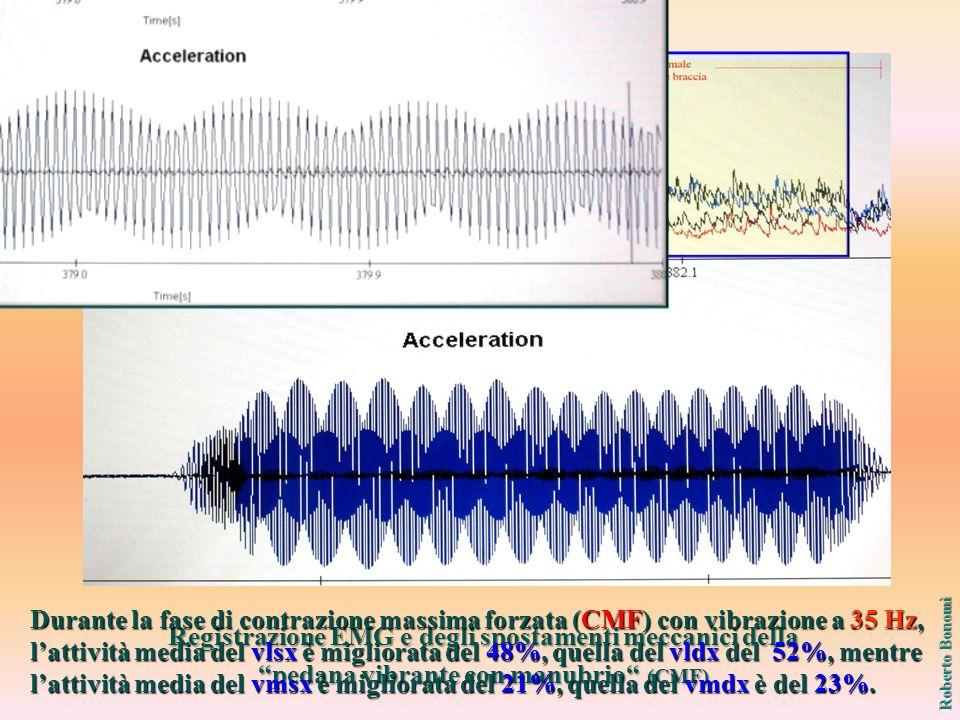 Registrazione EMG e degli spostamenti meccanici della
