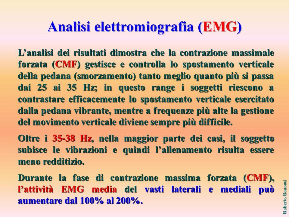 Analisi elettromiografia (EMG)