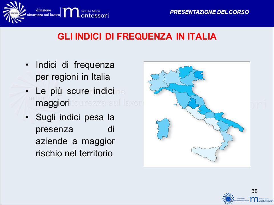 GLI INDICI DI FREQUENZA IN ITALIA