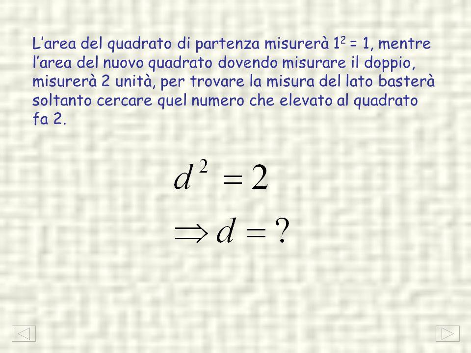 L'area del quadrato di partenza misurerà 12 = 1, mentre l'area del nuovo quadrato dovendo misurare il doppio, misurerà 2 unità, per trovare la misura del lato basterà soltanto cercare quel numero che elevato al quadrato fa 2.