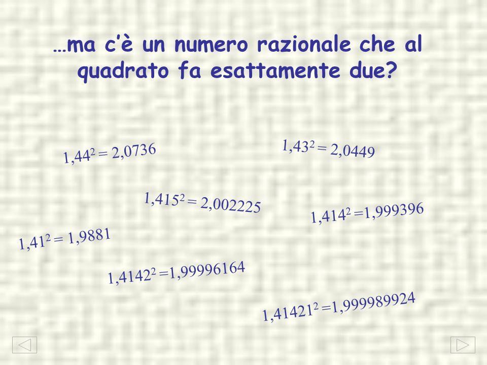 …ma c'è un numero razionale che al quadrato fa esattamente due