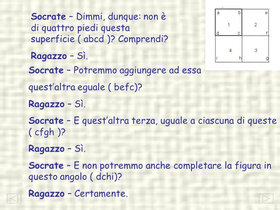 Socrate – Dimmi, dunque: non è di quattro piedi questa superficie ( abcd ) Comprendi