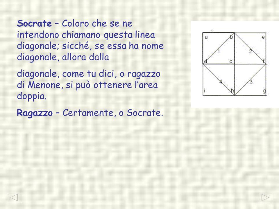 Socrate – Coloro che se ne intendono chiamano questa linea diagonale; sicché, se essa ha nome diagonale, allora dalla
