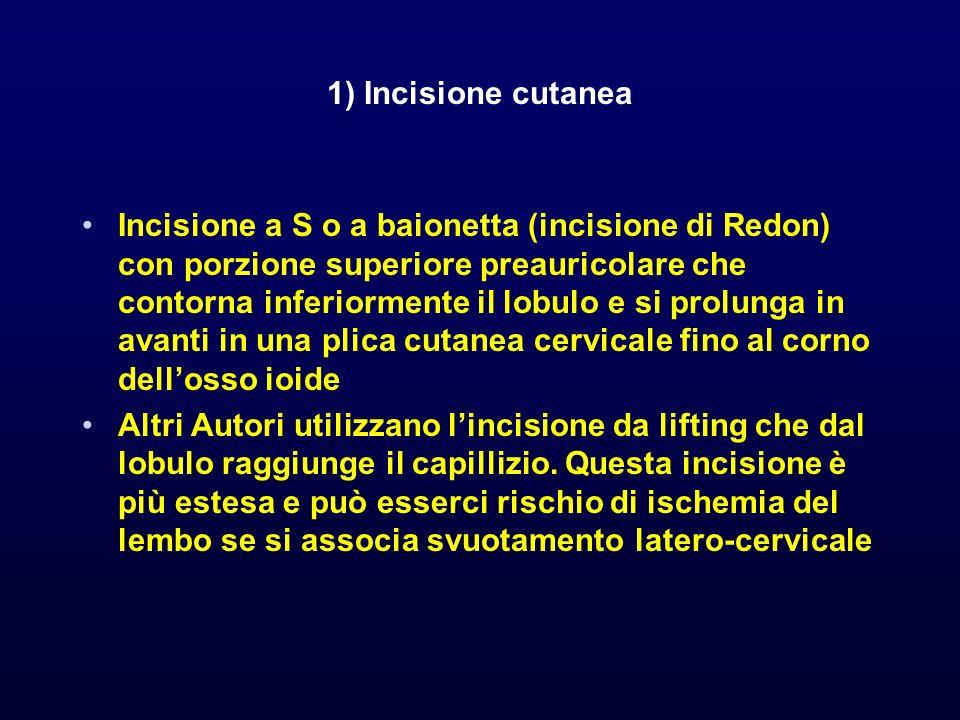 1) Incisione cutanea