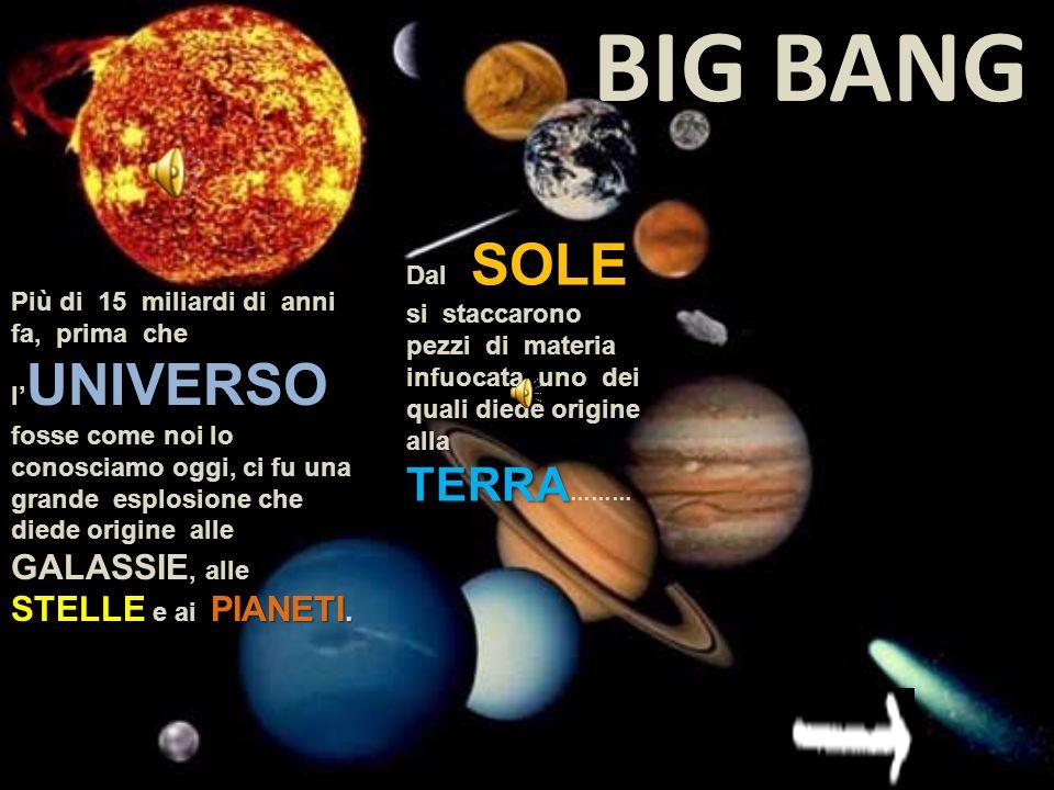 BIG BANG Dal SOLE si staccarono pezzi di materia infuocata, uno dei quali diede origine alla TERRA………