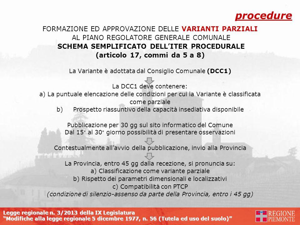 SCHEMA SEMPLIFICATO DELL'ITER PROCEDURALE