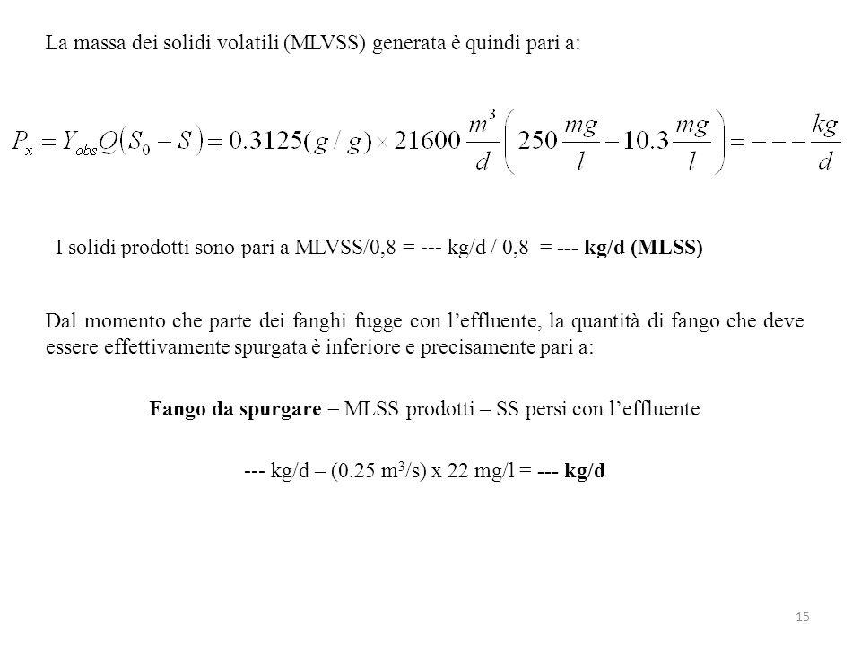 La massa dei solidi volatili (MLVSS) generata è quindi pari a: