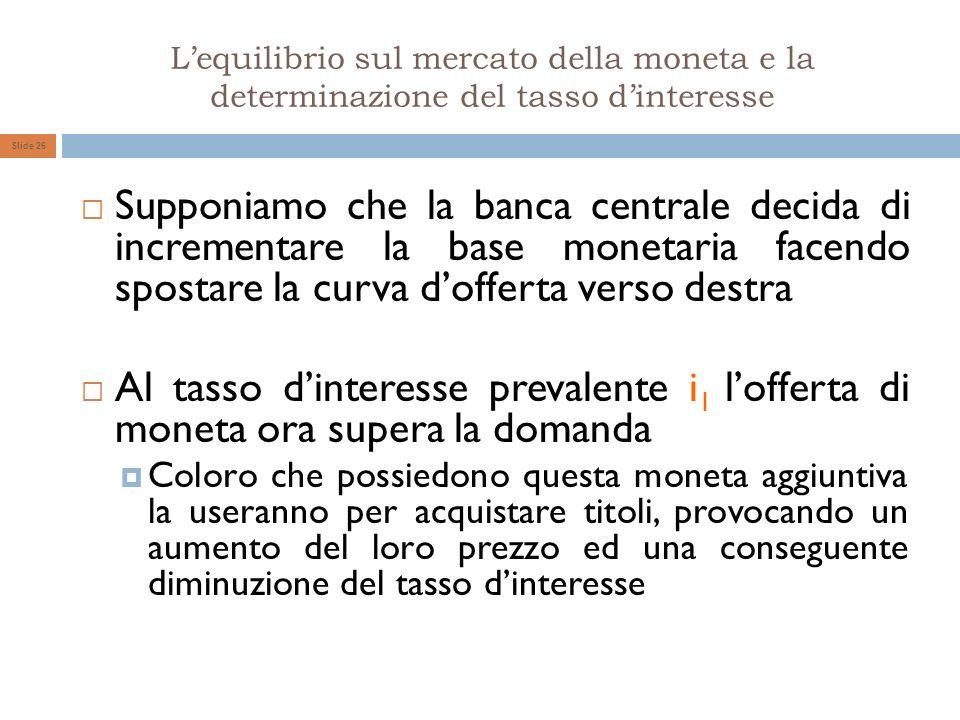 L'equilibrio sul mercato della moneta e la determinazione del tasso d'interesse