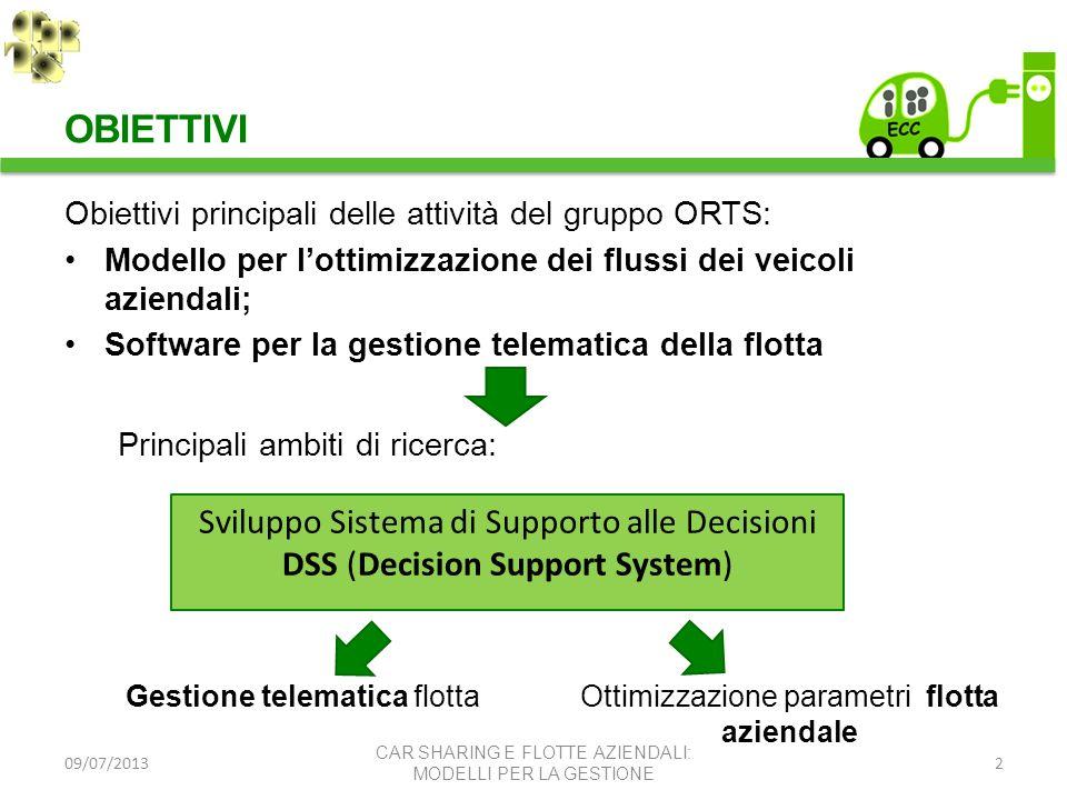 OBIETTIVI Obiettivi principali delle attività del gruppo ORTS: Modello per l'ottimizzazione dei flussi dei veicoli aziendali;