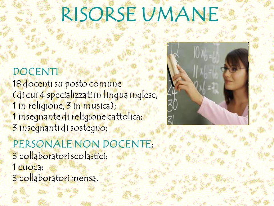 RISORSE UMANE DOCENTI PERSONALE NON DOCENTE: