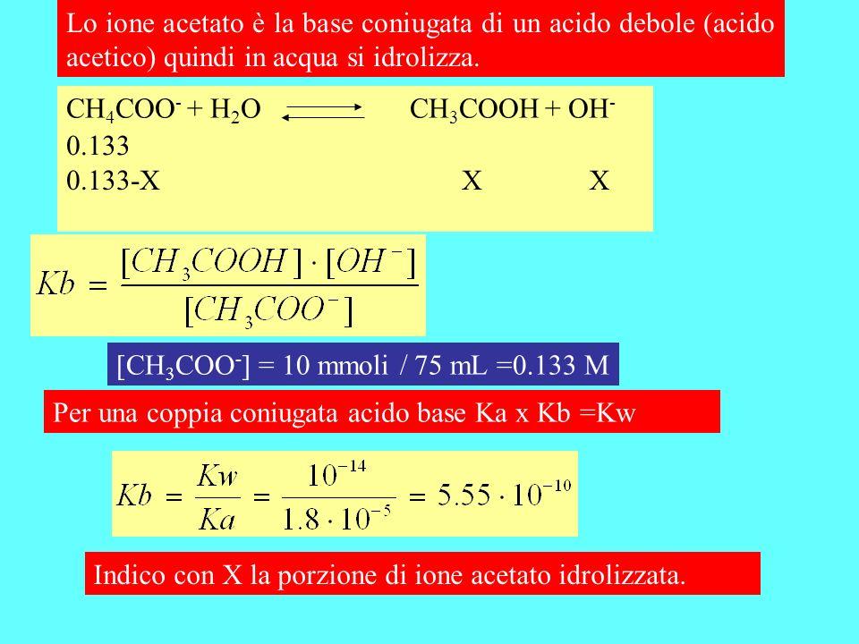 Lo ione acetato è la base coniugata di un acido debole (acido acetico) quindi in acqua si idrolizza.