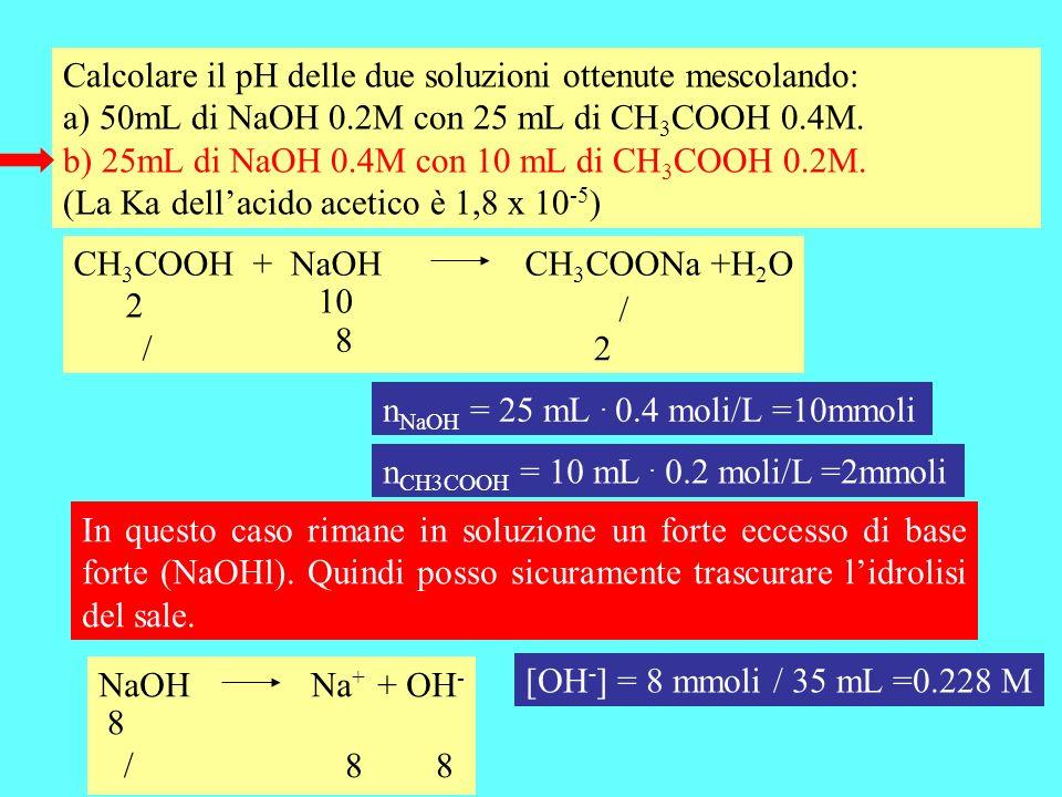 Calcolare il pH delle due soluzioni ottenute mescolando:
