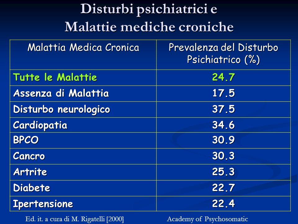 Disturbi psichiatrici e Malattie mediche croniche