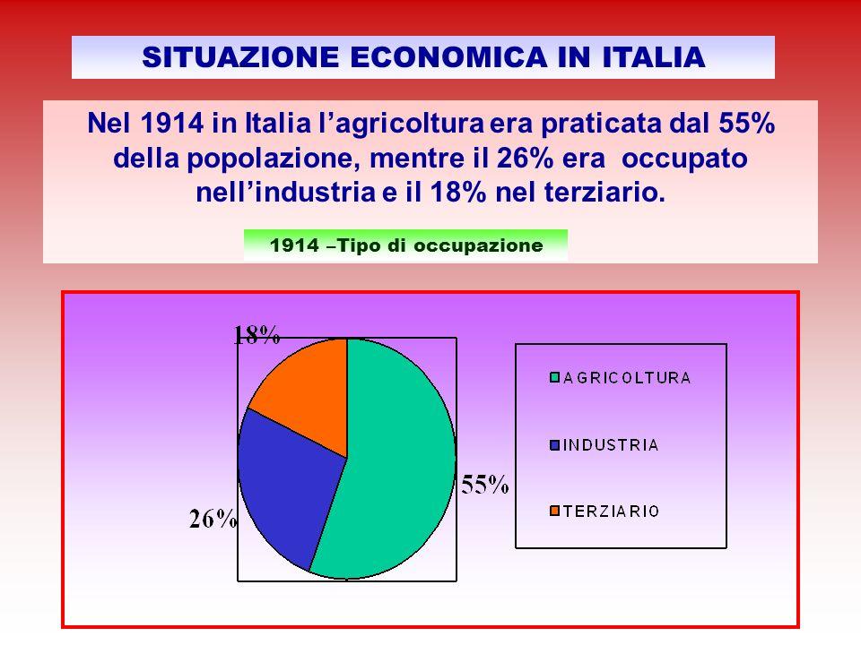 SITUAZIONE ECONOMICA IN ITALIA