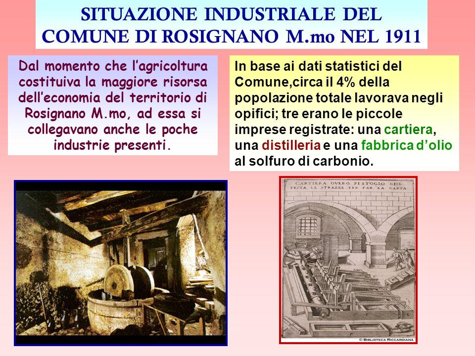 SITUAZIONE INDUSTRIALE DEL COMUNE DI ROSIGNANO M.mo NEL 1911