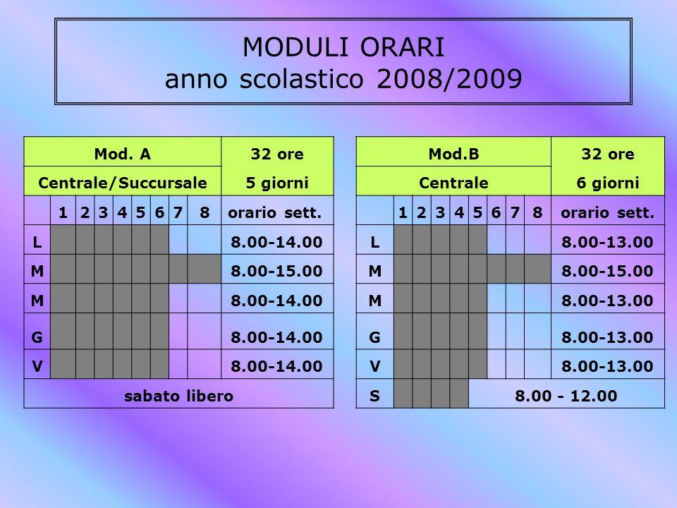 MODULI ORARI anno scolastico 2008/2009