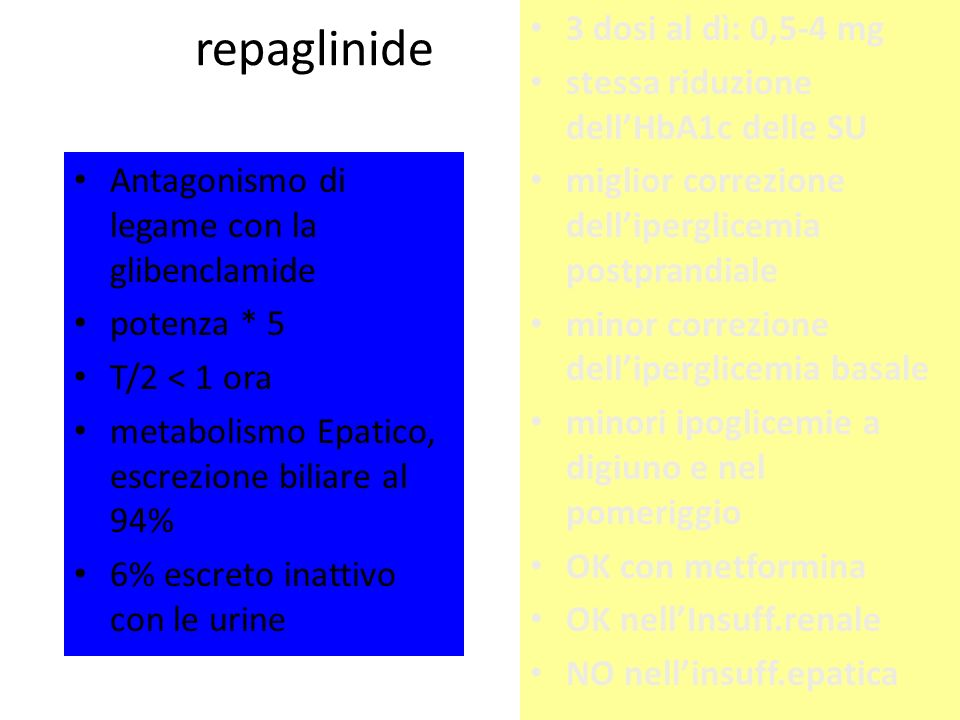repaglinide 3 dosi al dì: 0,5-4 mg