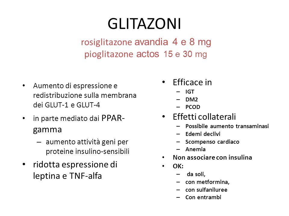 GLITAZONI rosiglitazone avandia 4 e 8 mg pioglitazone actos 15 e 30 mg