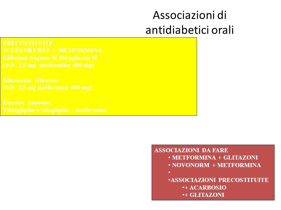 Associazioni di antidiabetici orali