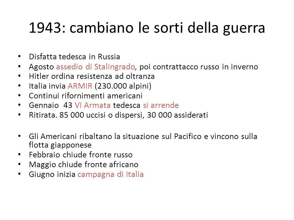 1943: cambiano le sorti della guerra