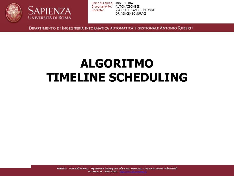 ALGORITMO TIMELINE SCHEDULING