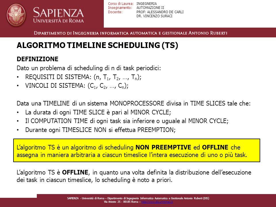 ALGORITMO TIMELINE SCHEDULING (TS)
