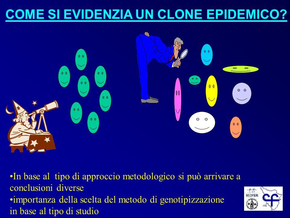 COME SI EVIDENZIA UN CLONE EPIDEMICO