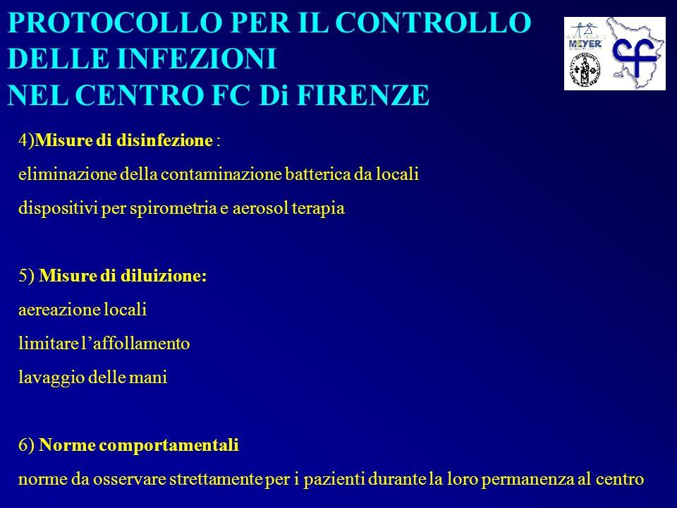 PROTOCOLLO PER IL CONTROLLO DELLE INFEZIONI NEL CENTRO FC Di FIRENZE
