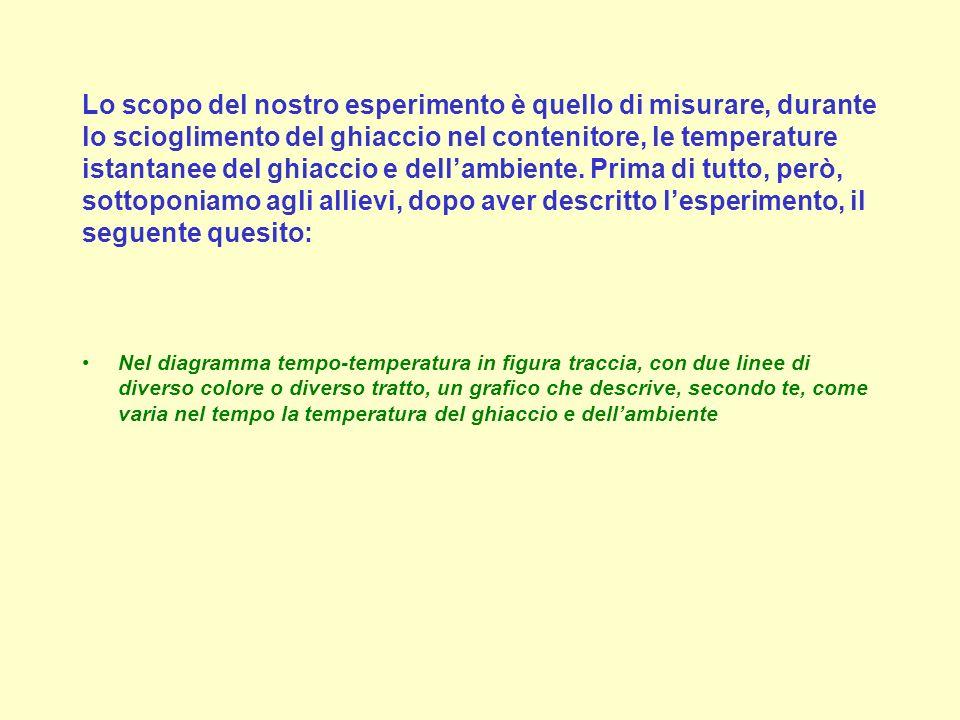 Lo scopo del nostro esperimento è quello di misurare, durante lo scioglimento del ghiaccio nel contenitore, le temperature istantanee del ghiaccio e dell'ambiente. Prima di tutto, però, sottoponiamo agli allievi, dopo aver descritto l'esperimento, il seguente quesito: