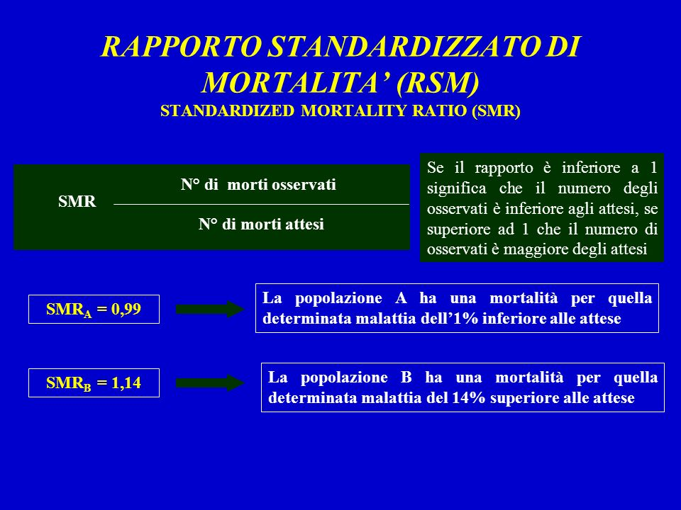RAPPORTO STANDARDIZZATO DI MORTALITA' (RSM) STANDARDIZED MORTALITY RATIO (SMR)
