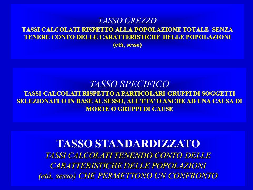 TASSO STANDARDIZZATO TASSO SPECIFICO