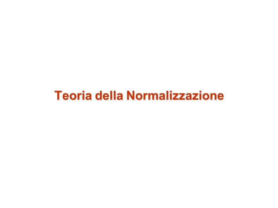 Teoria della Normalizzazione