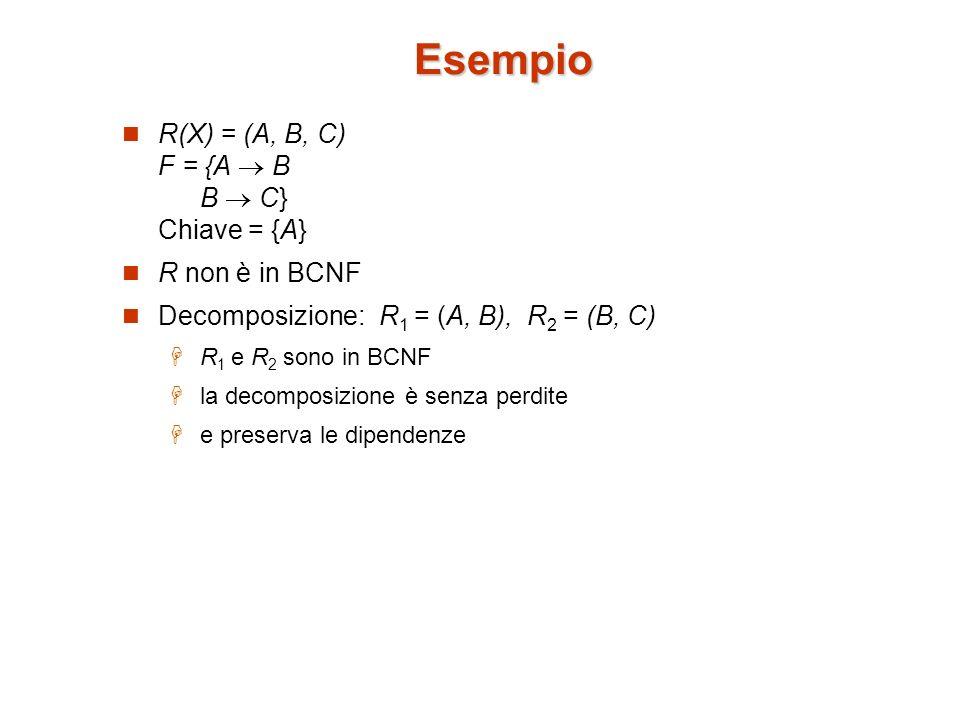 Esempio R(X) = (A, B, C) F = {A  B B  C} Chiave = {A}