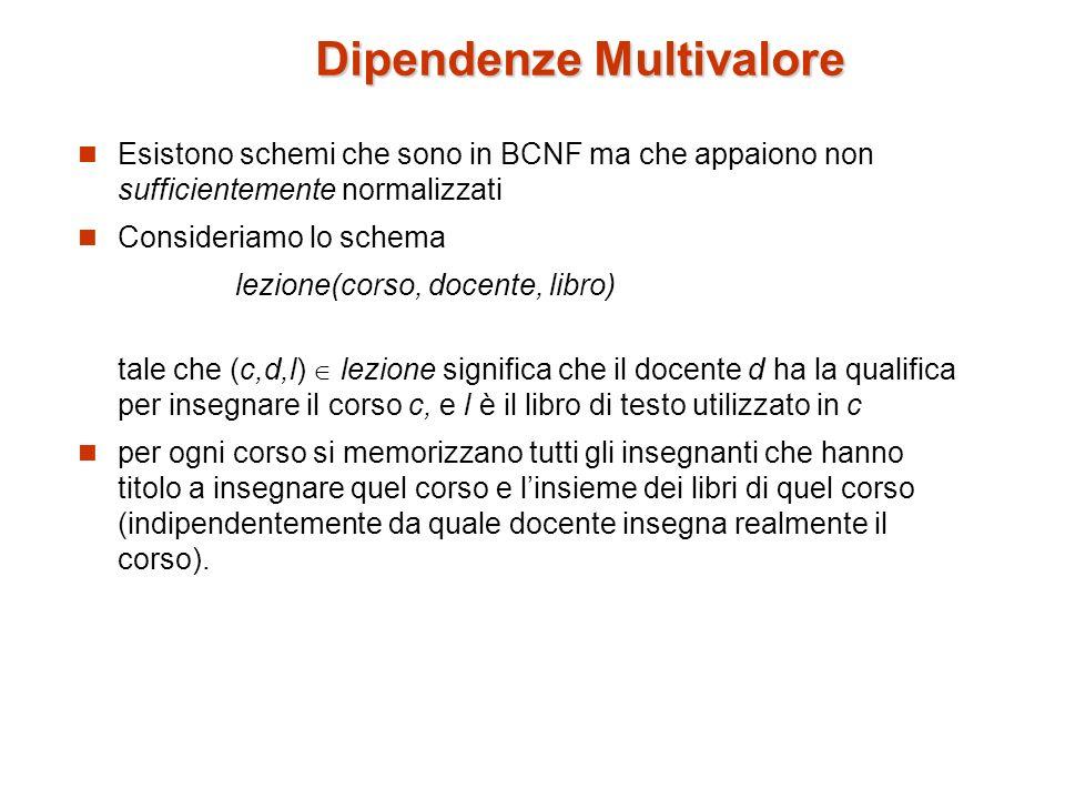 Dipendenze Multivalore