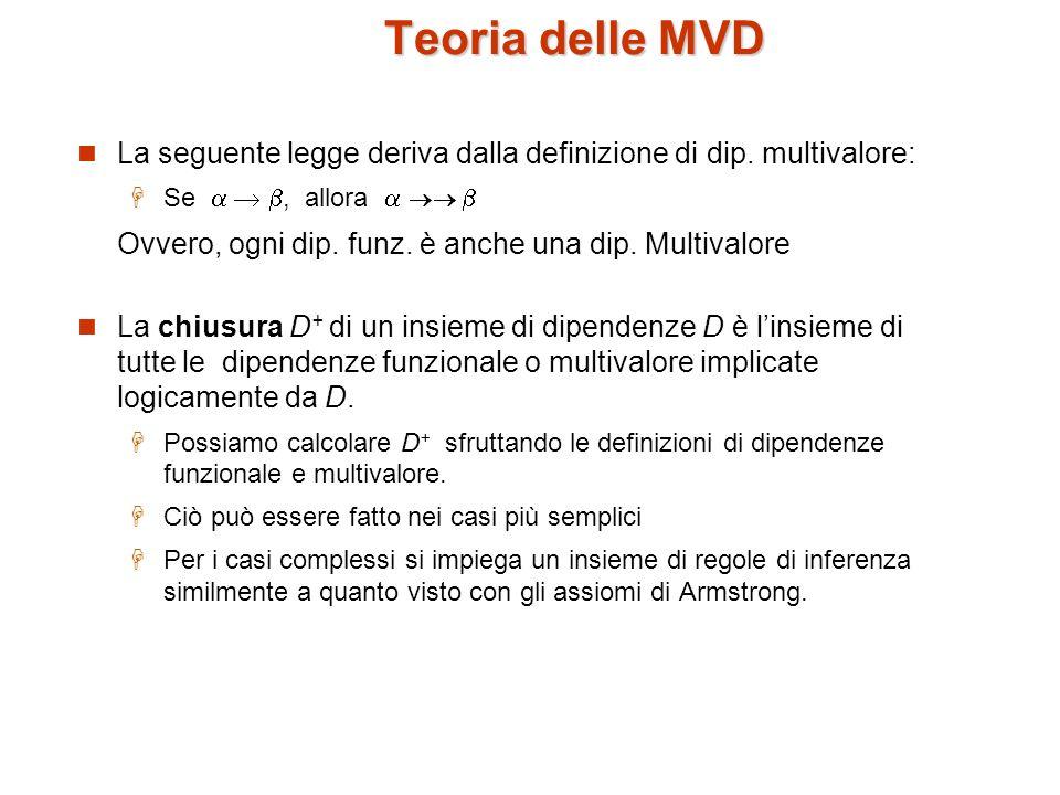 Teoria delle MVD La seguente legge deriva dalla definizione di dip. multivalore: Se   , allora   