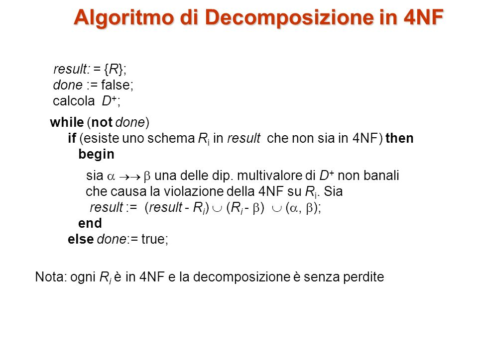 Algoritmo di Decomposizione in 4NF